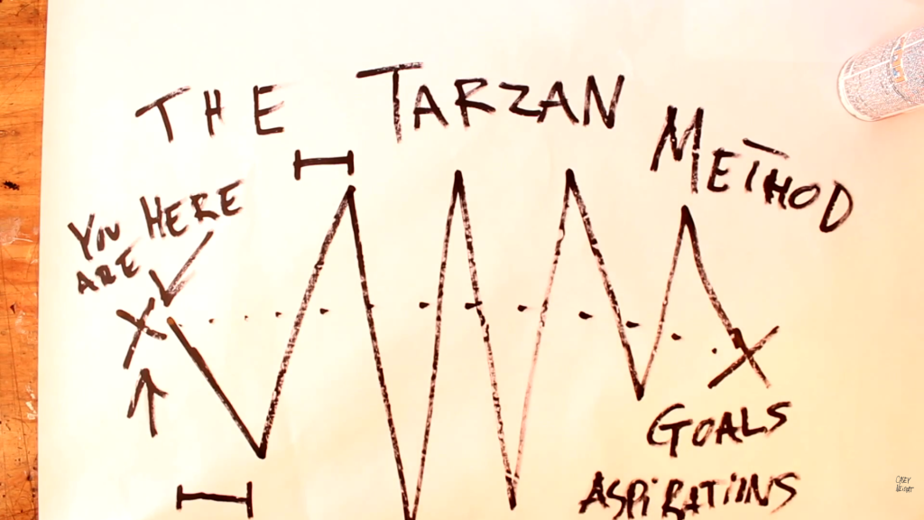 The-Tarzan-Method-1024x576